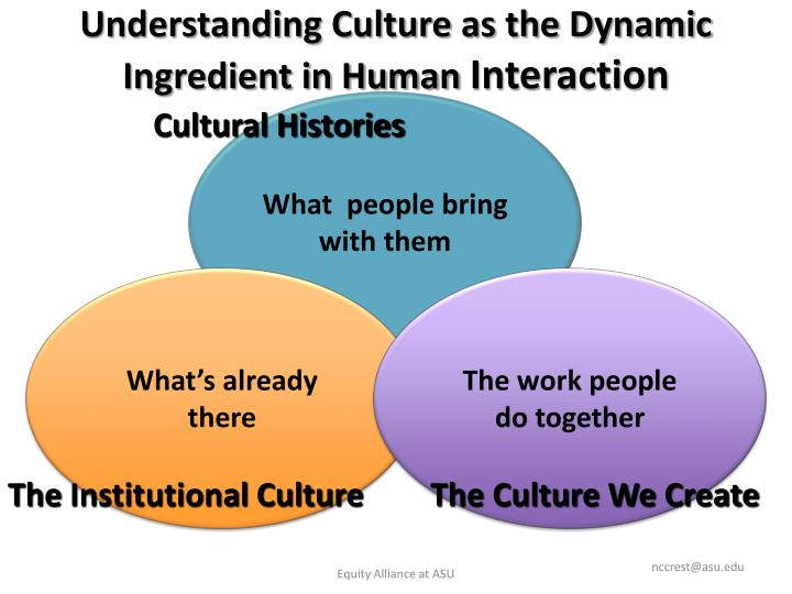 Understanding Culture as the Dynamic Ingredient in Human