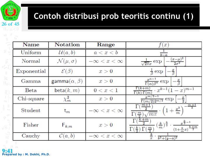 Contoh distribusi prob teoritis continu (1)