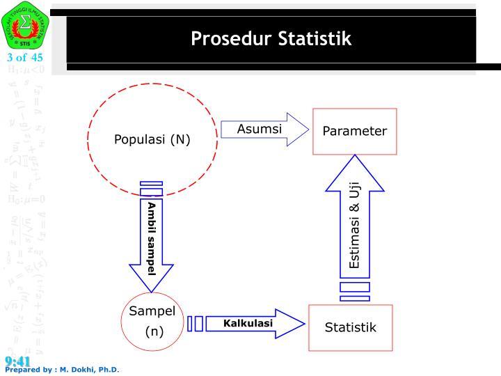 Prosedur Statistik
