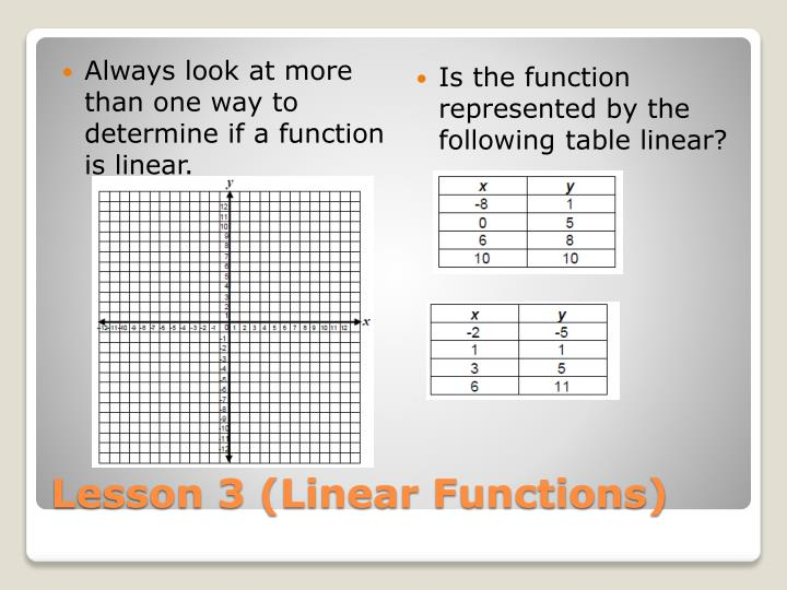 Always look at more than one way to determine if a function is linear.