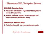 elementary esl reception process1