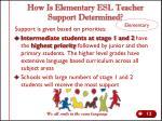 how is elementary esl teacher support determined