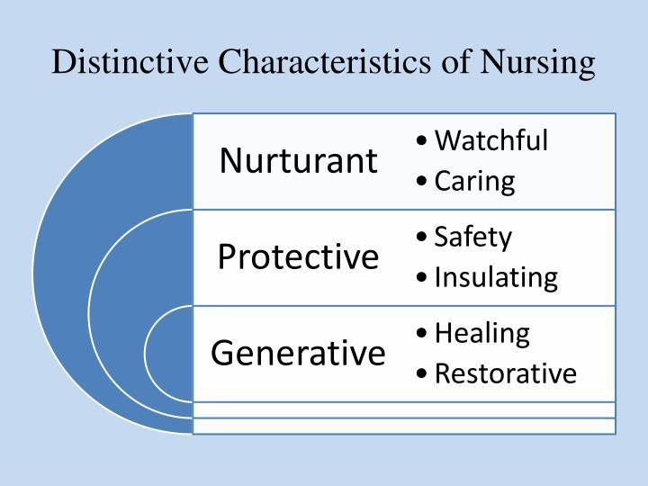 Distinctive Characteristics of Nursing