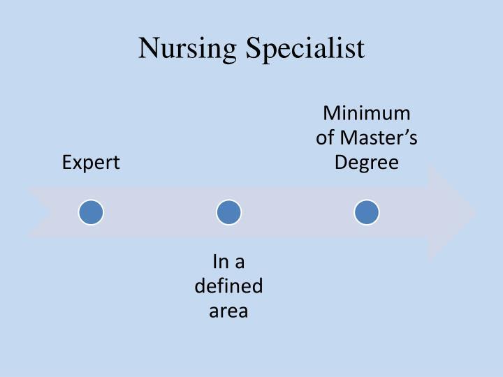 Nursing Specialist