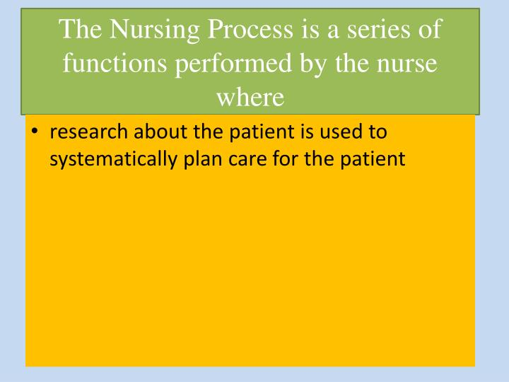 The Nursing Process is a series of functions performed by the nurse where