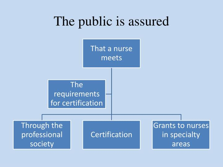 The public is assured
