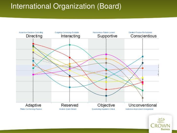 International Organization (Board)