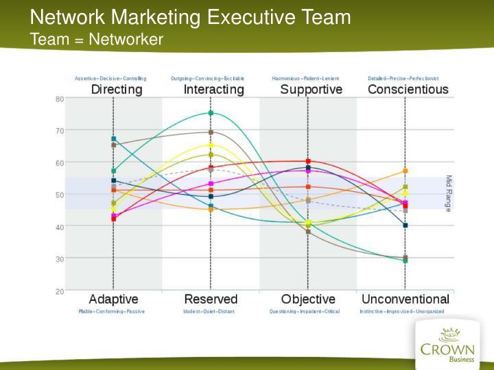 Network Marketing Executive Team