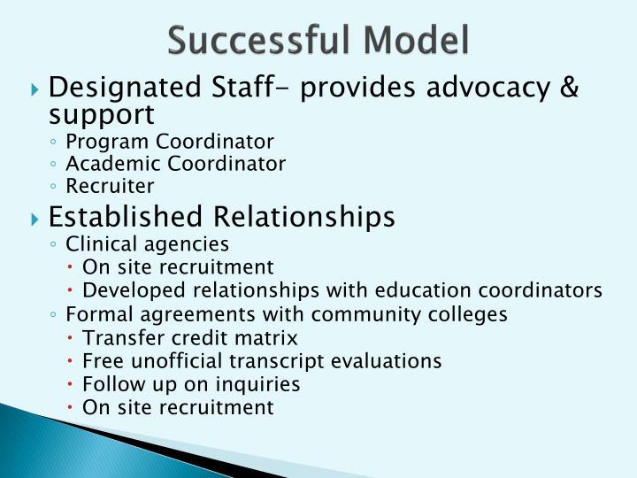 Successful Model