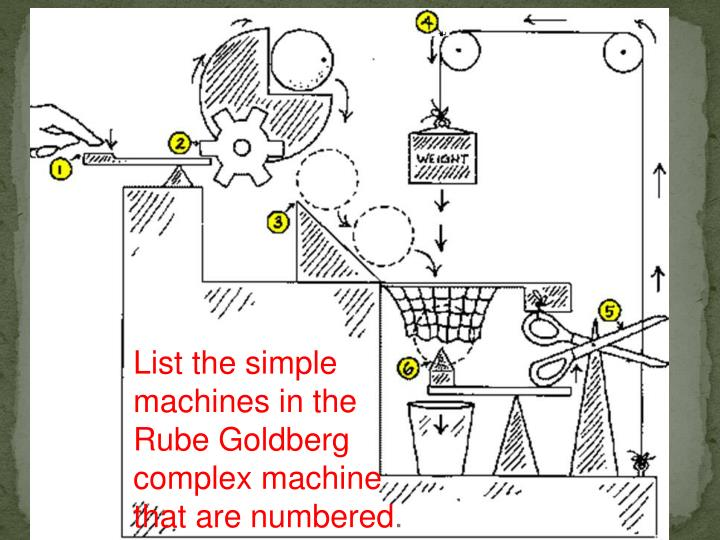 List the simple machines in the Rube Goldberg complex machine that are numbered