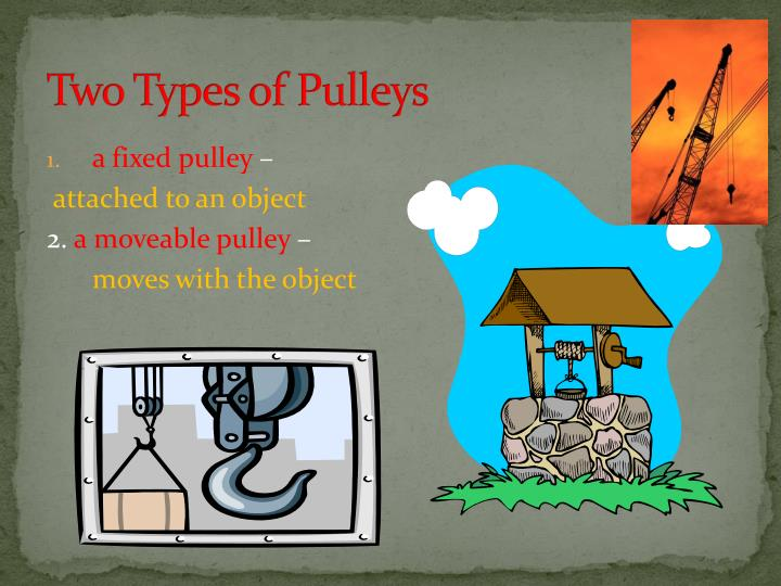 Two Types of Pulleys