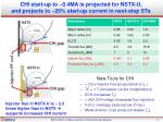 chi start up to 0 4ma is projected for nstx u and projects to 20 start up current in next step sts