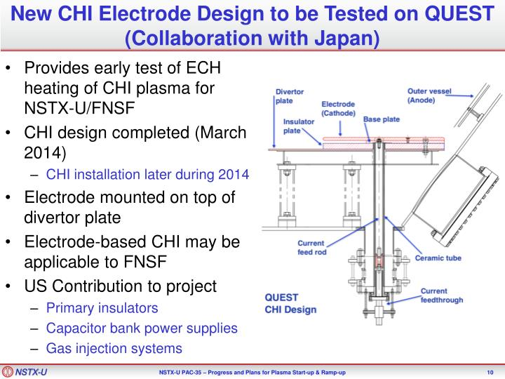 New CHI Electrode Design to be Tested on QUEST