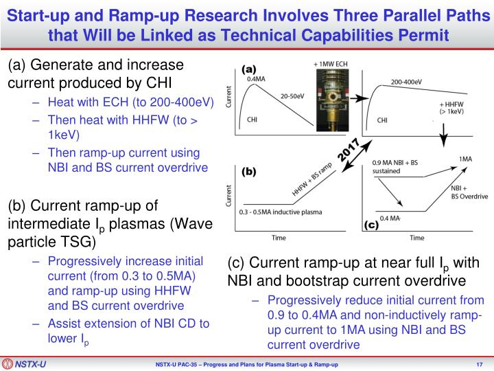 Start-up and Ramp-up Research Involves Three Parallel Paths that Will be Linked as Technical Capabilities Permit