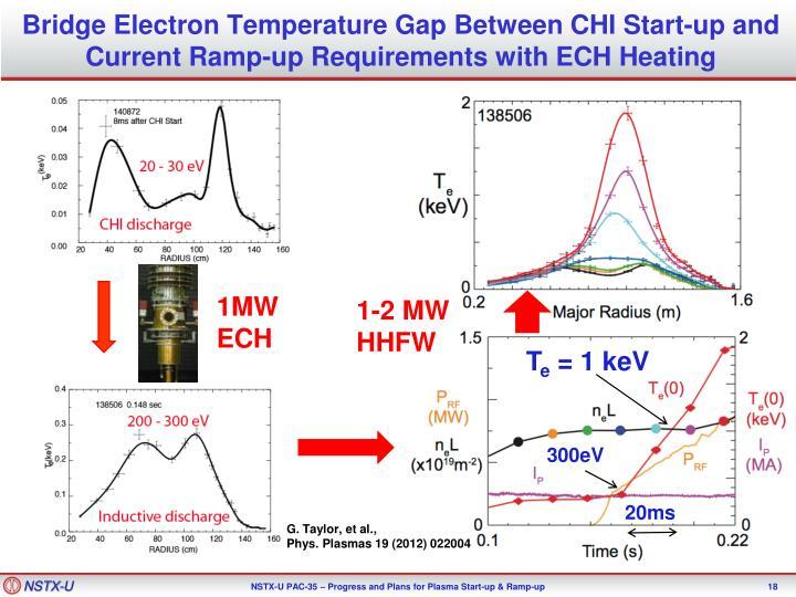 Bridge Electron Temperature Gap