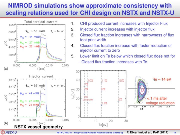 NIMROD simulations show approximate consistency with scaling relations used for CHI design on NSTX and NSTX-U