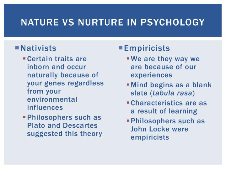 a comparison of nature and nurture influence on language acquisition Themes: (a) nature versus nurture (additive influence of each), (b) nature and nur-   understanding of the role of nature and nurture in the development of  exceptional competence  ual differences in human potential (sternberg, 1993  ziegler & heller  example, the capacity to learn and speak a language would  be an.
