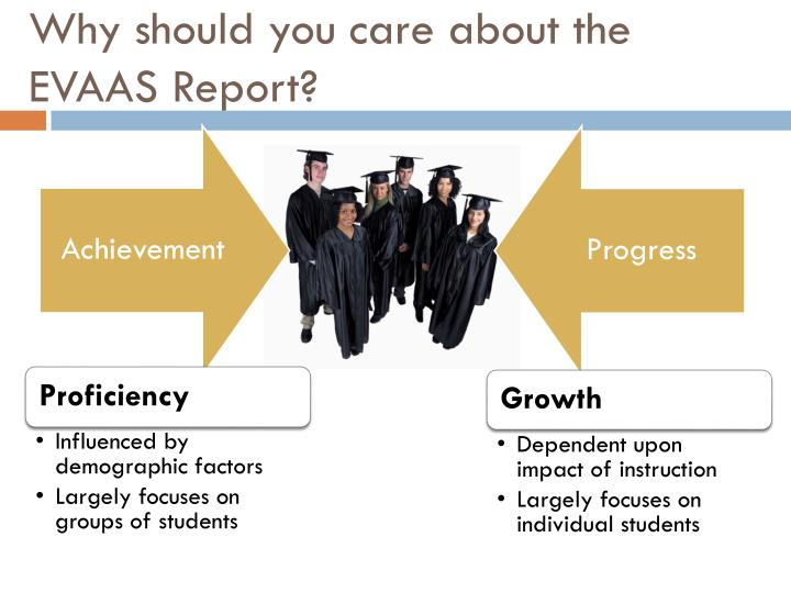 Why should you care about the EVAAS Report?