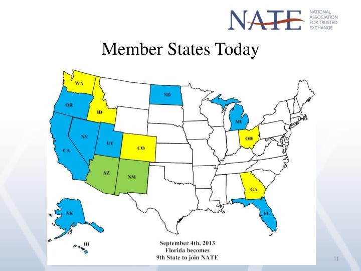 Member States Today
