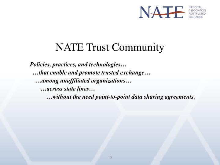 NATE Trust Community