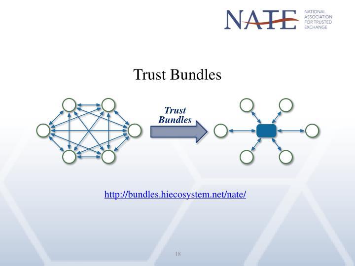 Trust Bundles