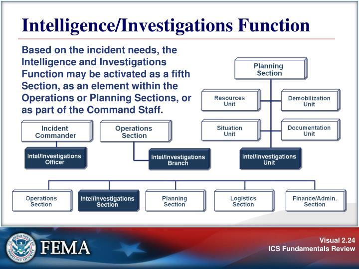 Intelligence/Investigations Function