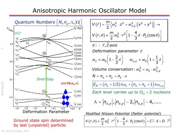 Anisotropic Harmonic Oscillator Model