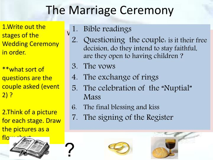 1.Write out the stages of the Wedding Ceremony in order.