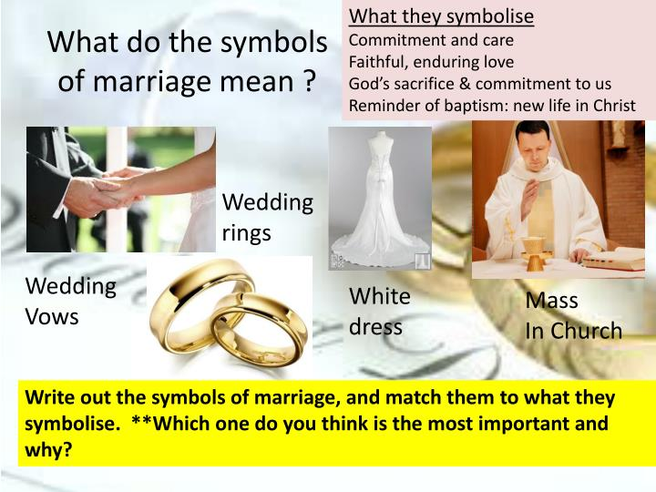 What they symbolise