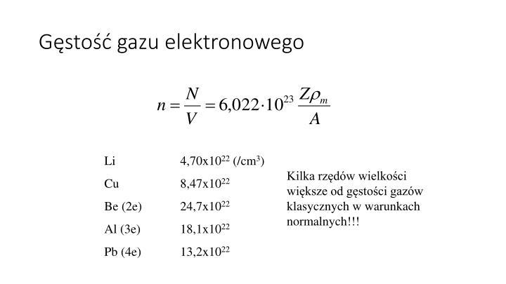 Gęstość gazu elektronowego