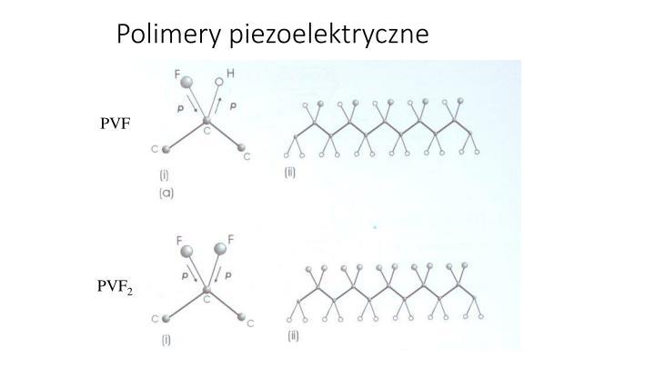 Polimery piezoelektryczne