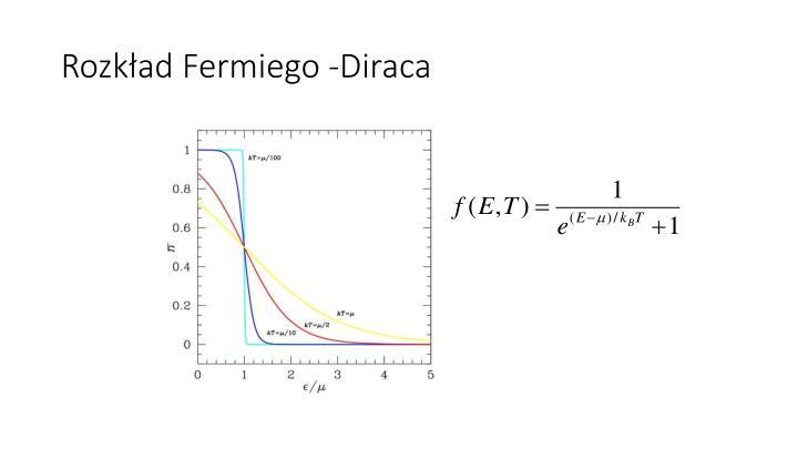 Rozkład Fermiego -Diraca