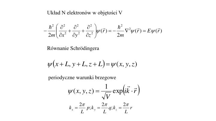 Układ N elektronów w objętości V