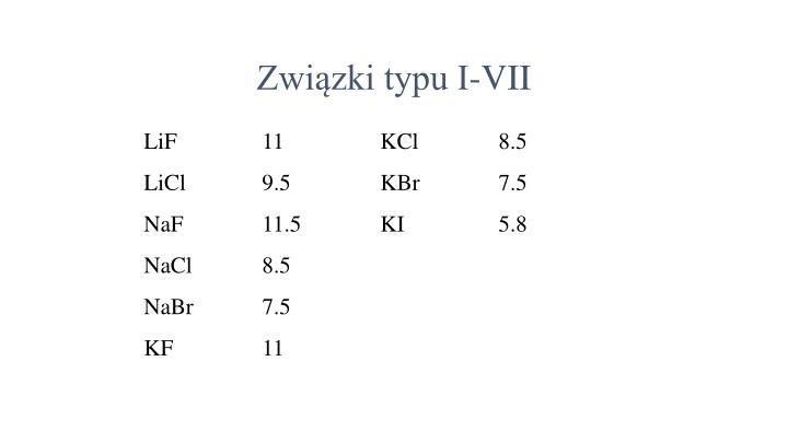 Związki typu I-VII