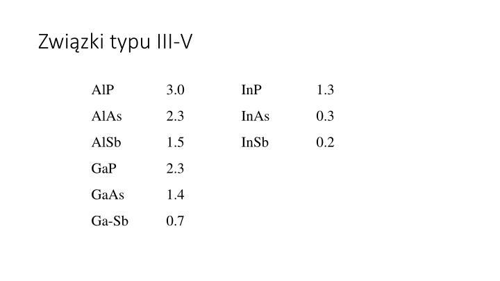 Związki typu III-V