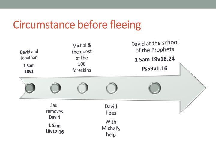 Circumstance before fleeing