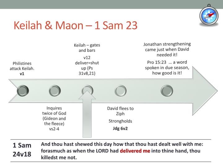 Keilah & Maon – 1 Sam 23