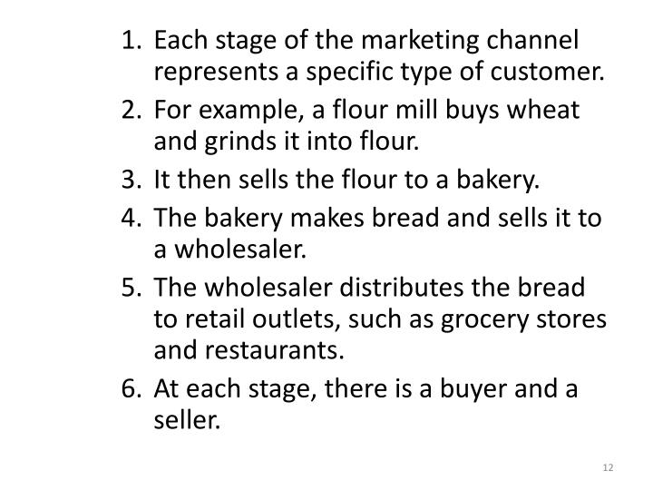 Each stage of the marketing channel represents a specific type of customer.