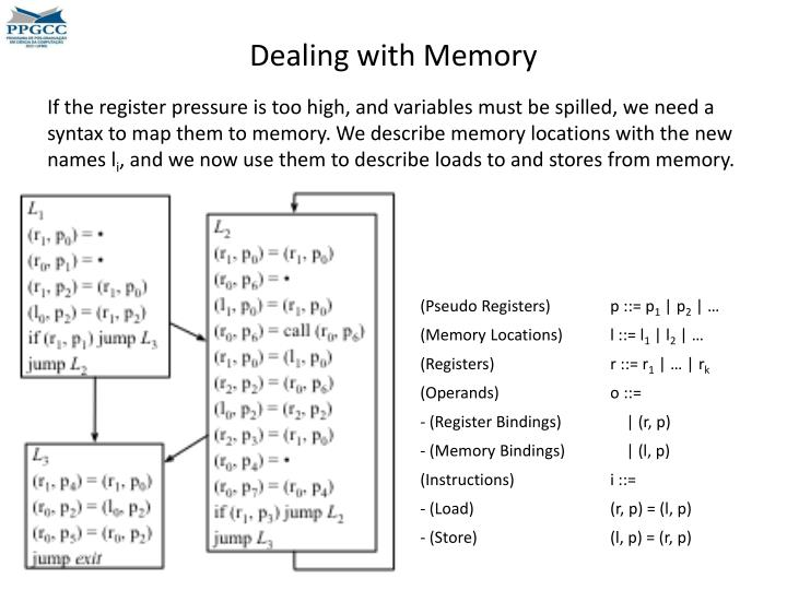 Dealing with Memory