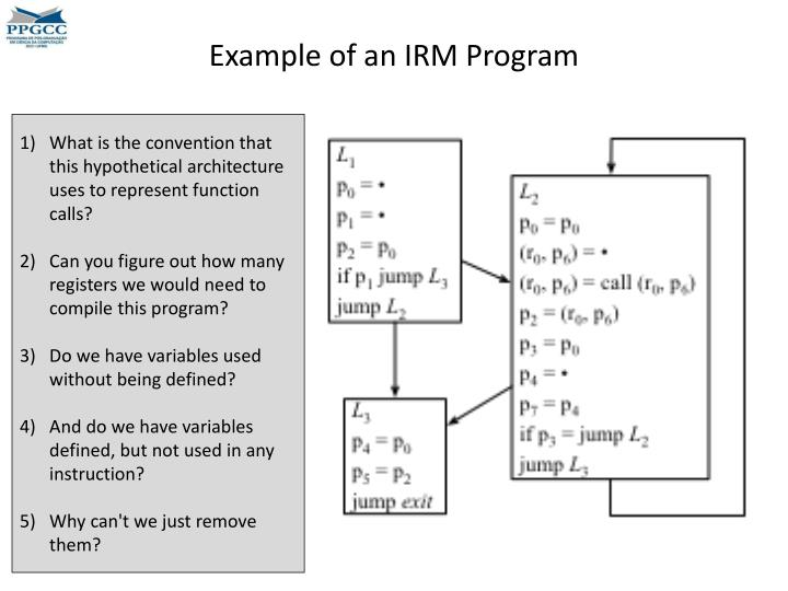 Example of an IRM Program