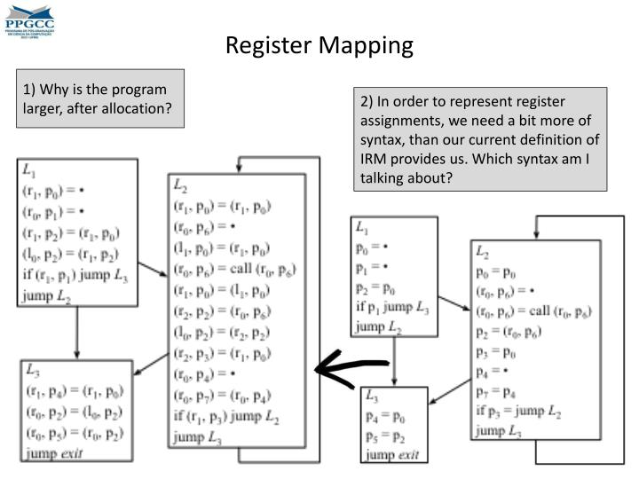 Register Mapping
