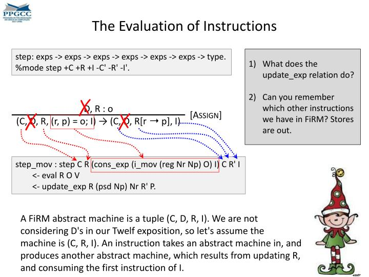 The Evaluation of Instructions