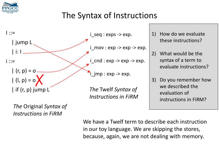 The Syntax of Instructions