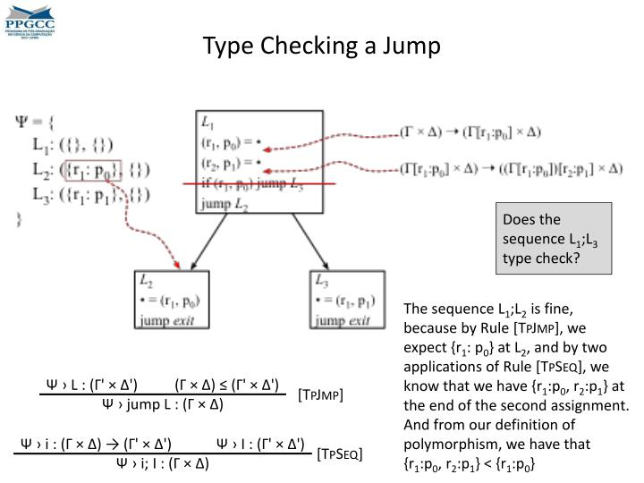 Type Checking a Jump