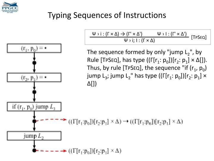 Typing Sequences of Instructions