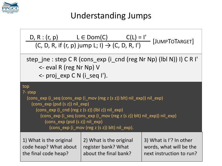 Understanding Jumps
