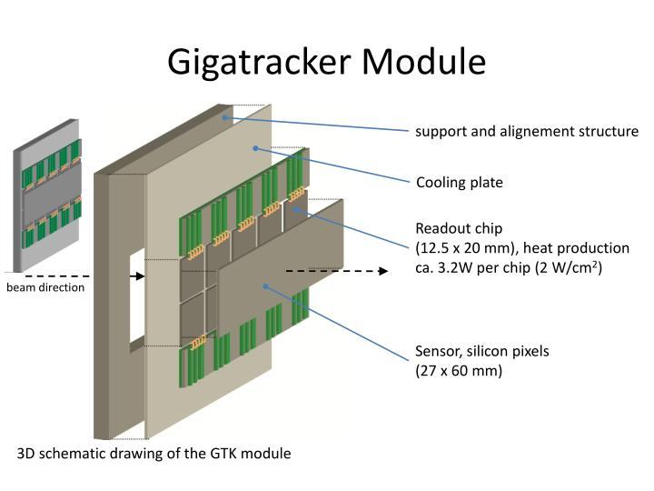 Gigatracker module