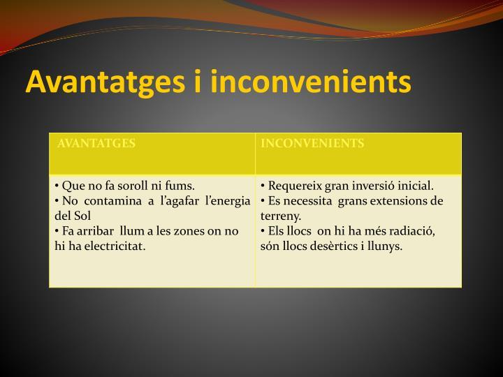 Avantatges i inconvenients