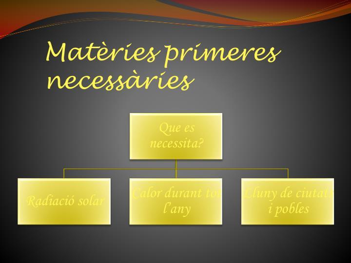 Matèries primeres