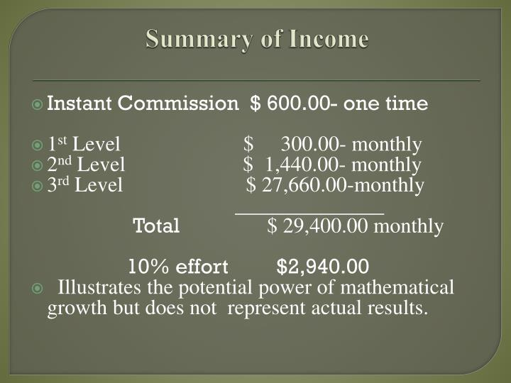 Summary of Income